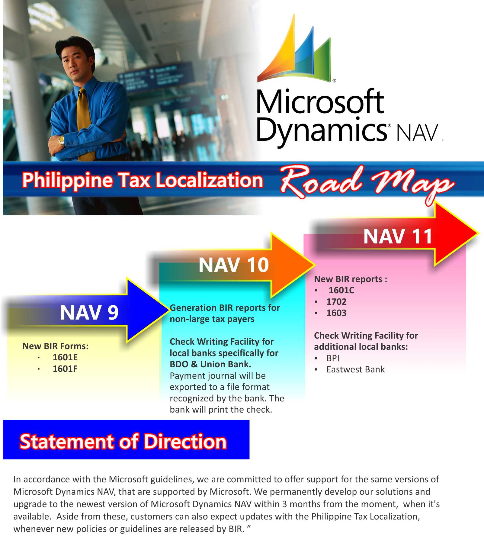 philtax roadmap 2016.jpg