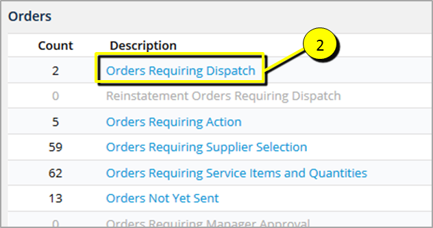 1-2-1-Dispatch_Order-Orders-list-LBL-nsh.png