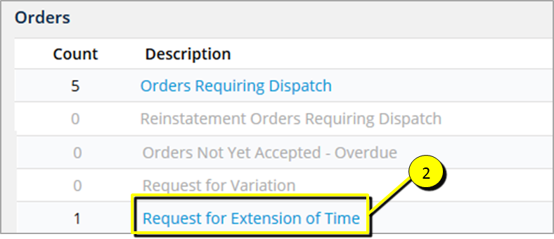 4-7-1_time_extension_-order_list-LBL.png